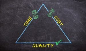 time,cost,quality pyramide